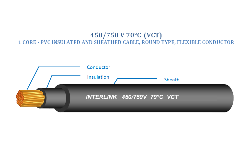 Single Core Lead Sheath Cable : Flexible wires and cables interlink